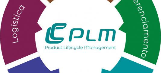 Product Lifecycle Management - PLM Conceito